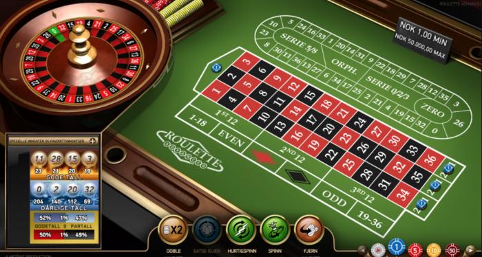Roulette Omsetningskrav