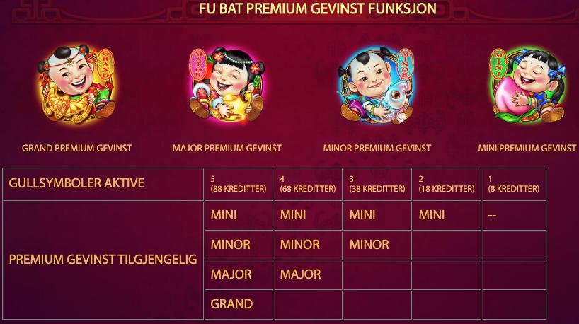 Jackpot 88 Fortunes